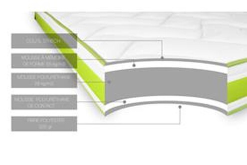 olympe literie matelas m moire de forme selene 140x190 cm. Black Bedroom Furniture Sets. Home Design Ideas