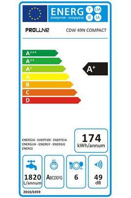 Proline CDW 49N COMPACT