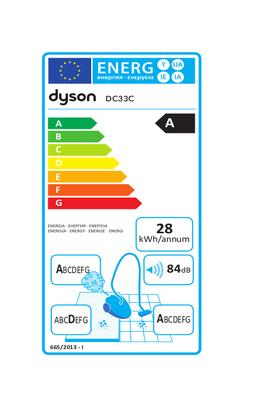 Dyson DC33 PRO