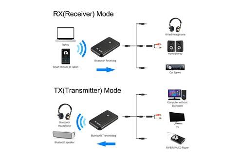 Xcsource Xcsource ypf-03 récepteur et récepteur audio bluetooth 2 en 1 adaptateur de chaîne stéréo pour la maison avec prise auxiliaire de 3,5 mm faible latence ac1235