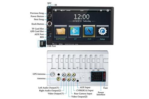 Vetomile Vetomile 7025gm lecteur multimédia de voiture 7 pouces 2 din mp5 soutien bluetooth appels mains libres navigation gps camera aux/usb/sd/bt/fm radio mp5 lecteur vidéo avec carte europe intégrée et caméra de recul