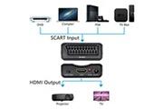 Alpexe Alpexe convertisseur péritel scart vers hdmi adaptateur de hd 720p/1080p - noir