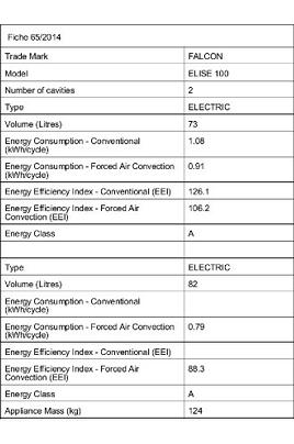 Falcon ELISE 100cm INDUCTION NOIR - ELS100EIGB/-EU