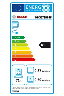 Bosch HBG673BB1F