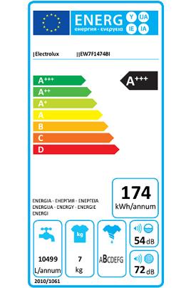 Electrolux EW7F1474BI