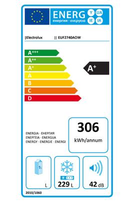 Electrolux EUF2740AOW